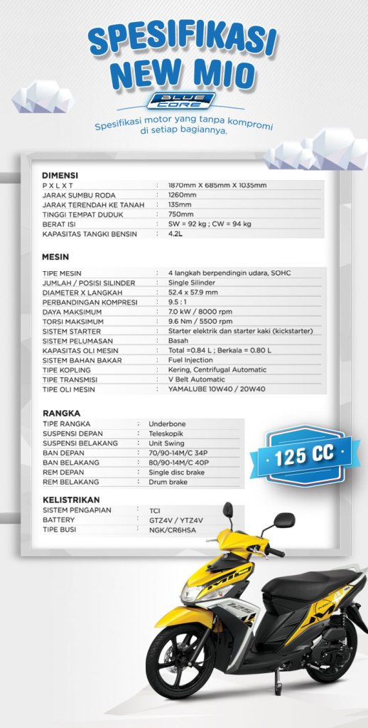 Spesifikasi Yamaha New Mio M3 125  (www.yamaha-motor.co.id)